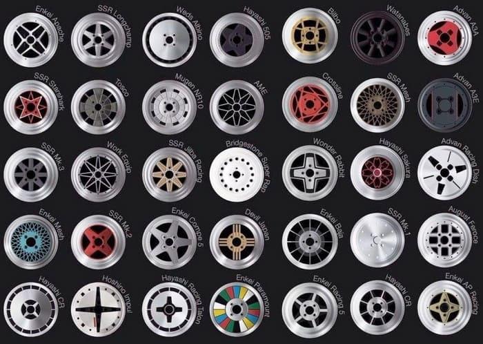 Разболтовка колёсных дисков