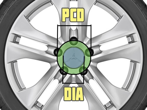 Обозначения на дисках