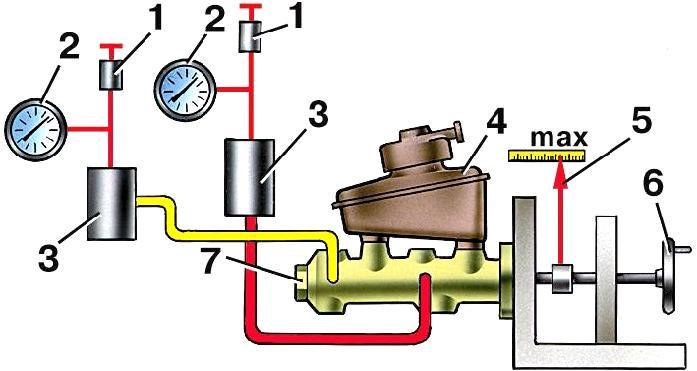proverka-tormoznogo-cilindra.jpg